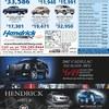 Hendrick Chevy/Cadillac - Newspaper Ad Campaign
