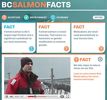 BC Salmon Facts