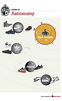 Foot Locker print ads