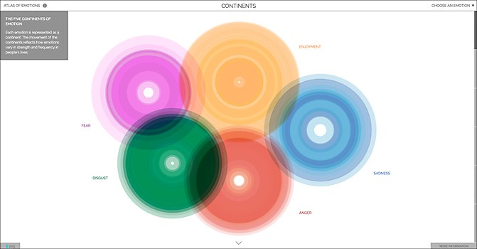 Atlas of Emotions