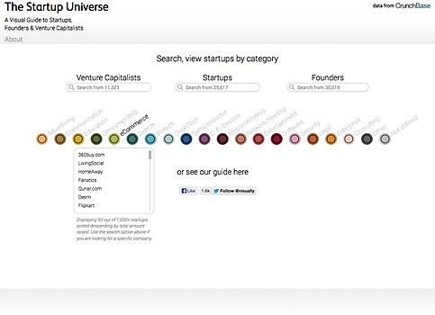 Startup Universe